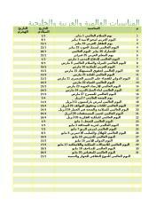 المناسبات العالمية والعربية والخليجية.doc