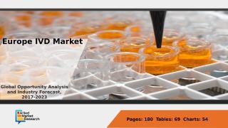 Europe IVD Market.pptx