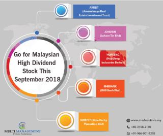 Go for Malaysian High Dividend Stock This September (1).pdf