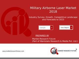 Military Airborne Laser Market.pptx